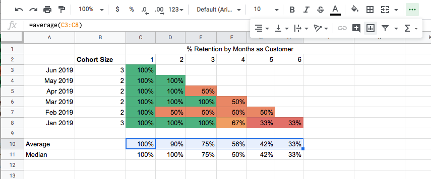 how to build a cohort analysis in Google Sheets example 5.