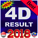 4D Result 2018 icon
