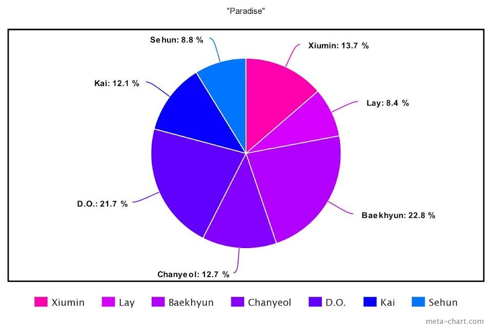 meta-chart - 2021-06-07T183705.851