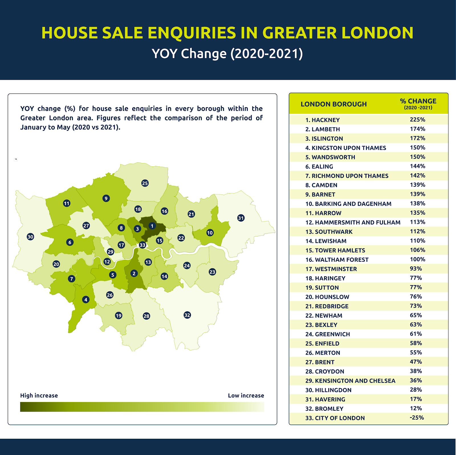 Property-Trends-Infographics-03.png