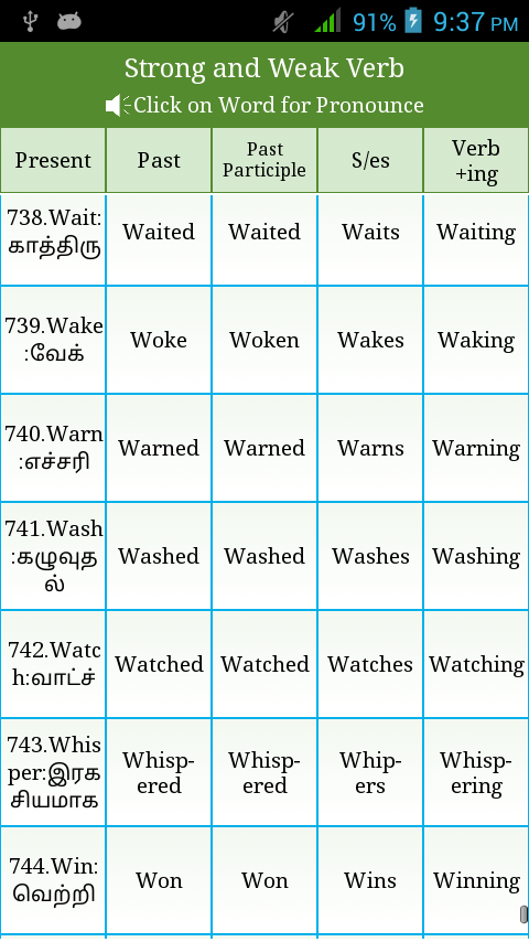 english verb list with tamil meaning