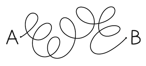 point A and B connected by a squiggly line