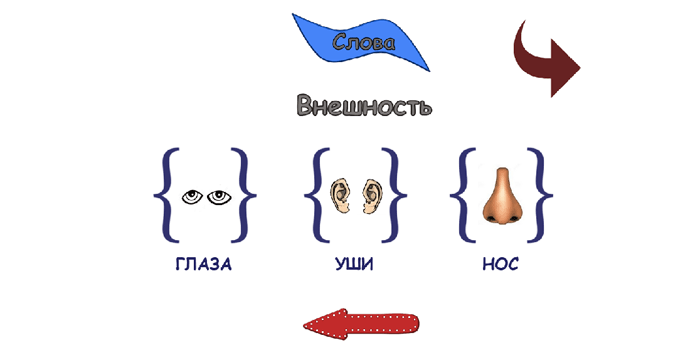 Russian Language for Foreigner- screenshot