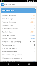 Photo: Victron mobile app showing historical data for the BMV-700 battery monitor