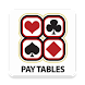 Video Poker PayTables by VideoPoker.com