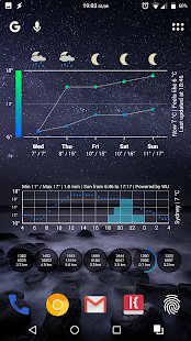 Meteogram Weather Komponent for KLWP- screenshot thumbnail