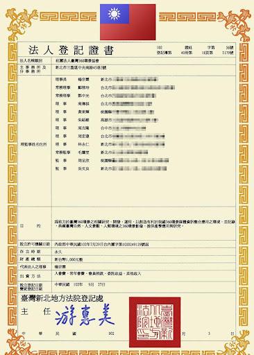 社團法人臺灣360環景協會