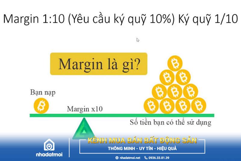lãi suất margin
