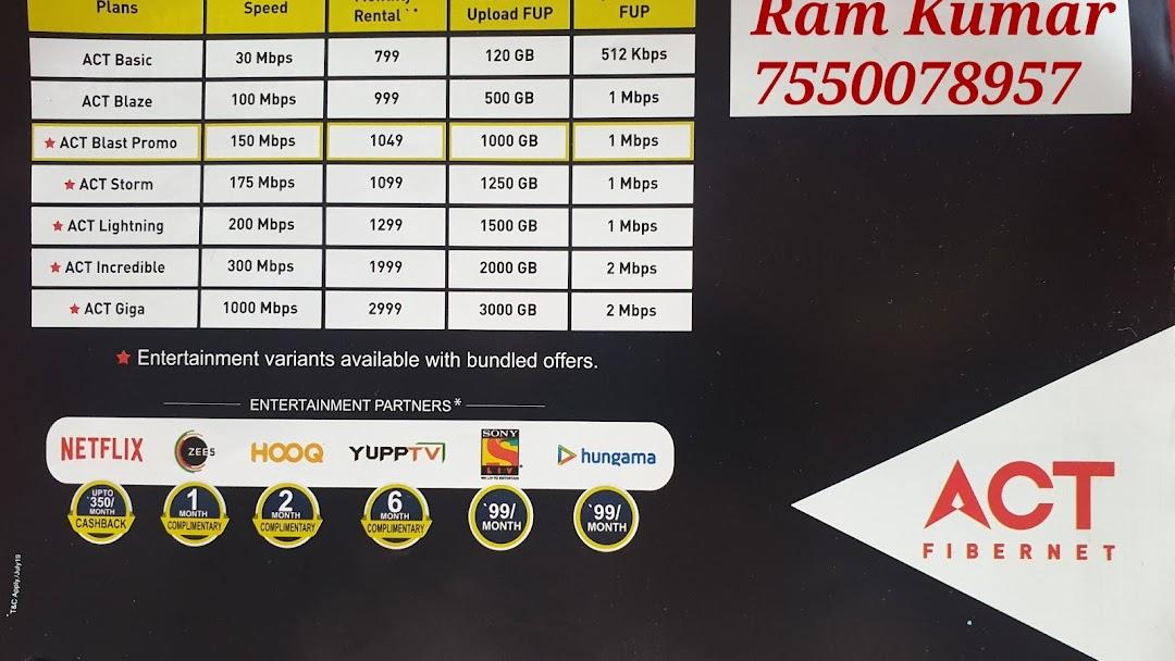 Act Fibernet medavakkam - Internet Service Provider in CHENNAI