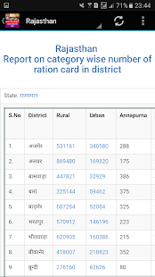 Ration Card Digital-India - náhled