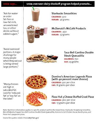why fast food is popular essay