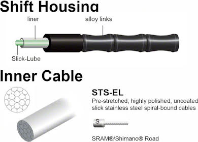 Jagwire Road Elite Link Shift Cable Kit with Ultra-Slick Uncoated Cables alternate image 3