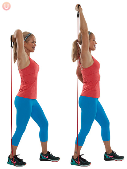 How To Do Resistance Band Tricep Extensions For Arm Strength