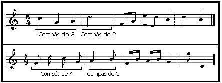 teoría musical compases de amalgama