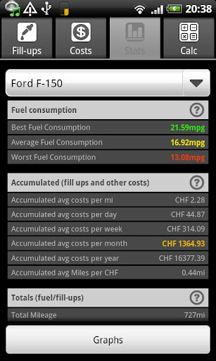 FuelLog screenshot 3