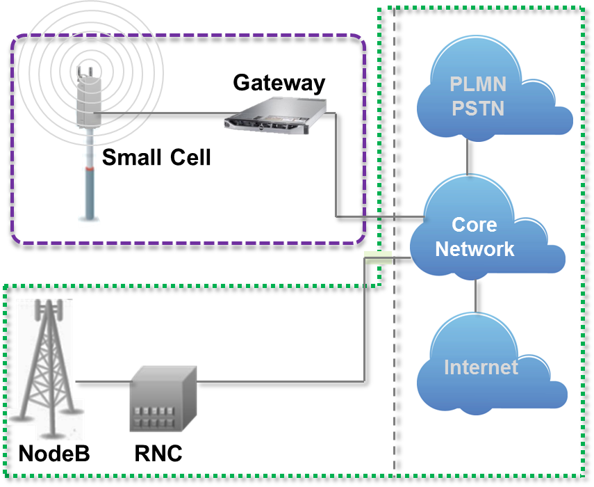 C:\Users\ezrao\Pictures\CellEdge as part of Cellular Network.png
