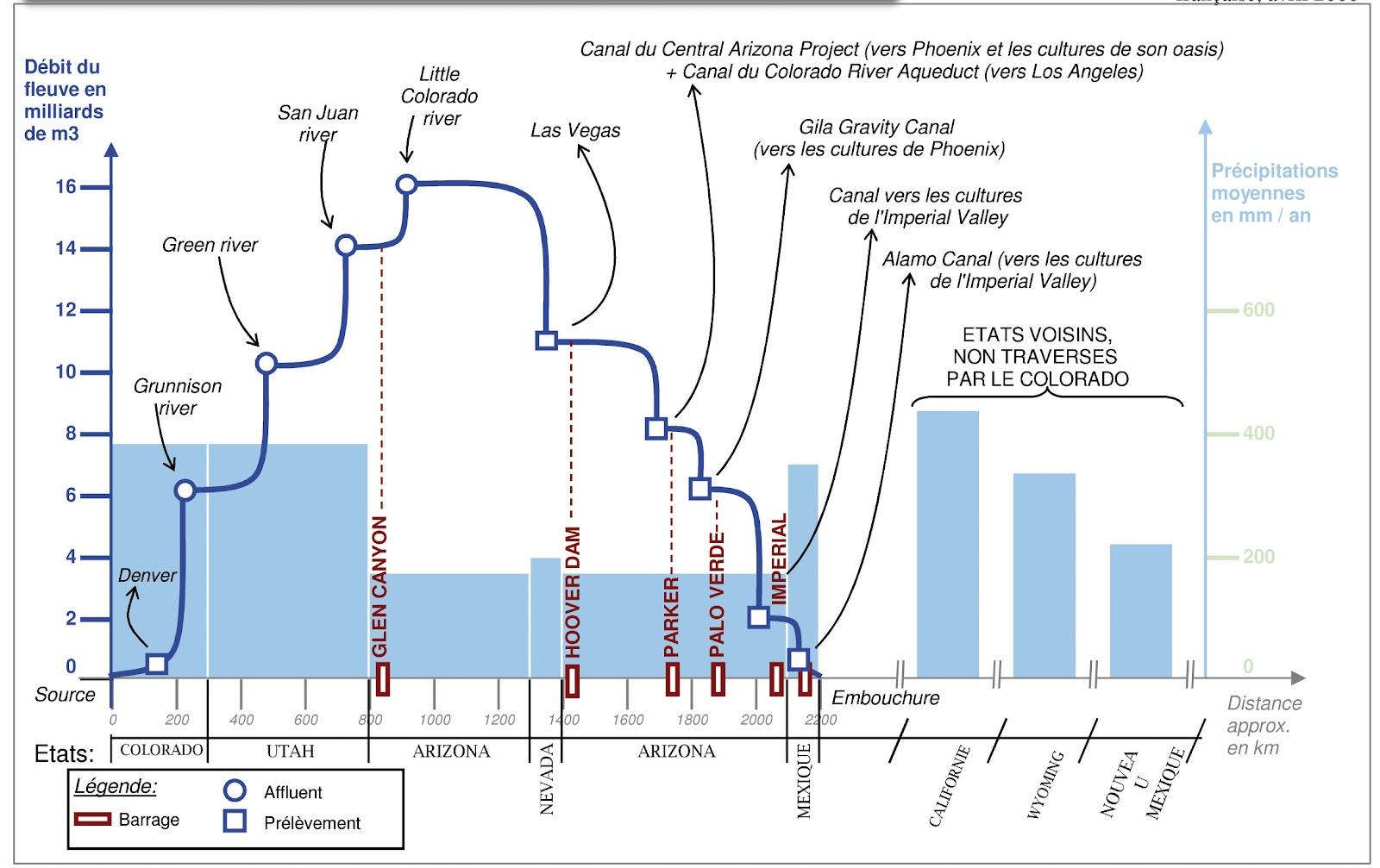 """Résultat de recherche d'images pour """"repartition de l'eau colorado  energie agriculture"""""""
