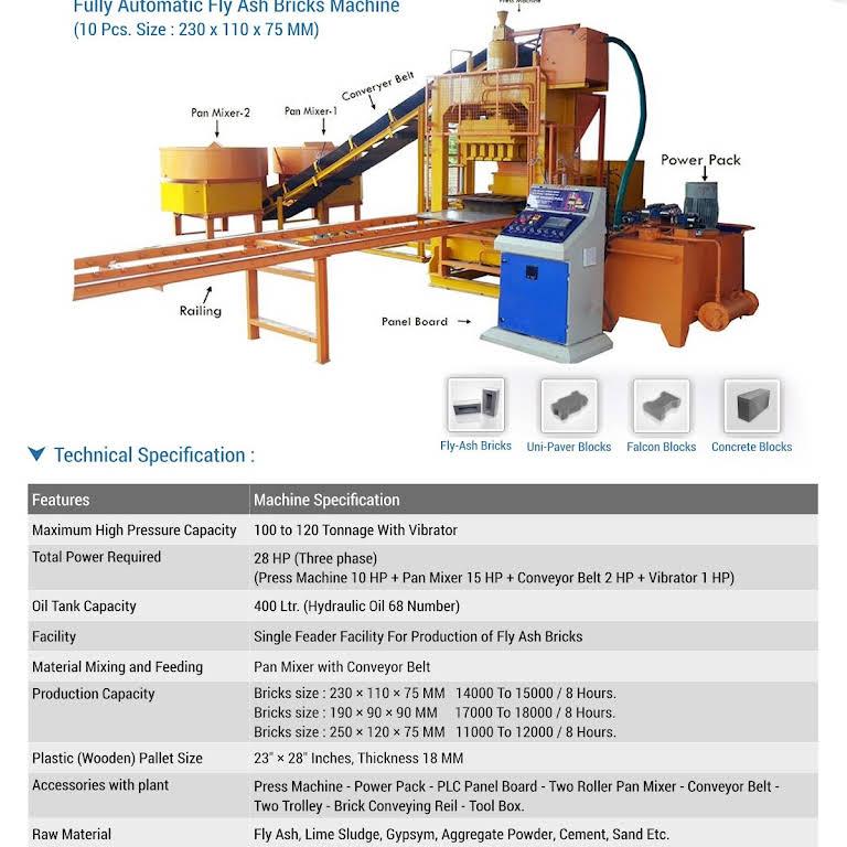Sankalp Hydraulic - Machinery Parts Manufacturer in Morbi