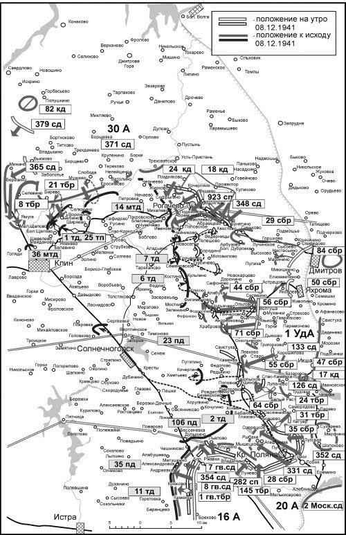 Положение на правом фланге Западного фронта 08 декабря 1941г.