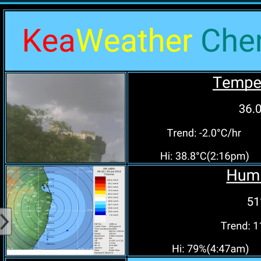 Kea Weather Live