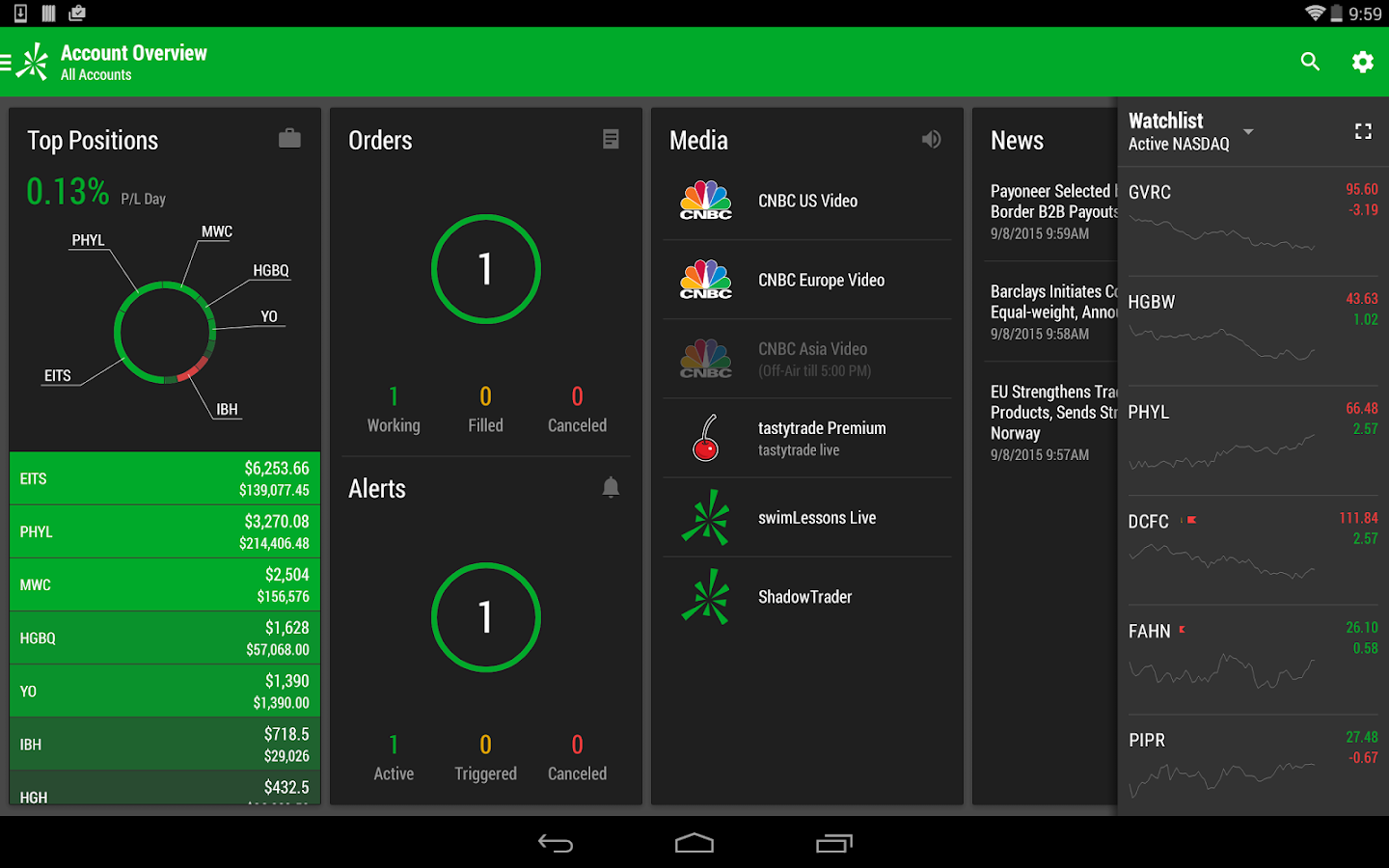 Level 2 Stock Quotes Td Ameritrade Trader  Android Apps On Google Play