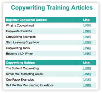 Copywriting Resources, Tools, and Learning Recommendations