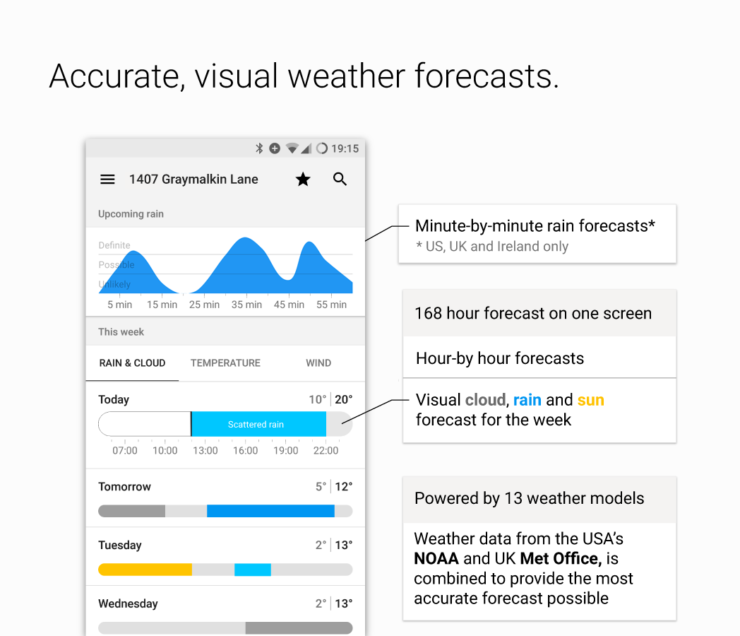 Forecaster- screenshot