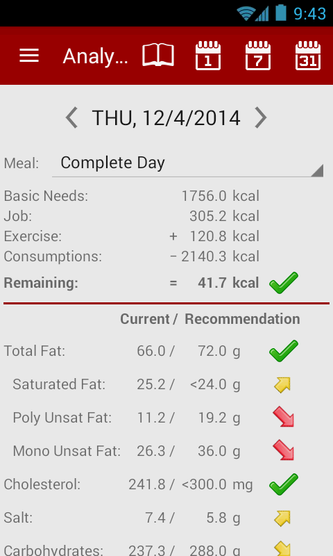 Calories! calorie counter - screenshot