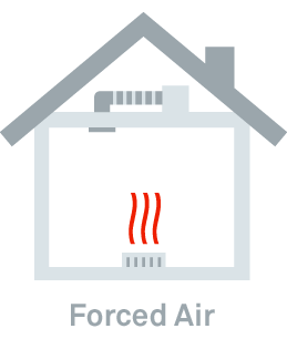 heating type forced air