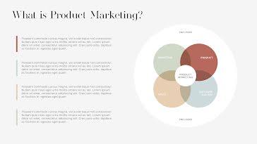 Product Marketing Venn - Presentation Template
