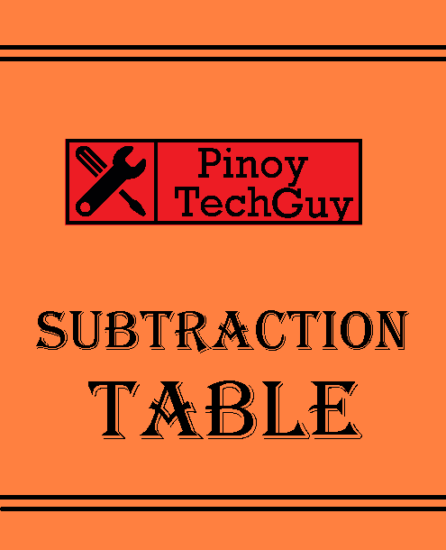 Pinoy Subtraction Table Android Apps on Google Play – Subtraction Table