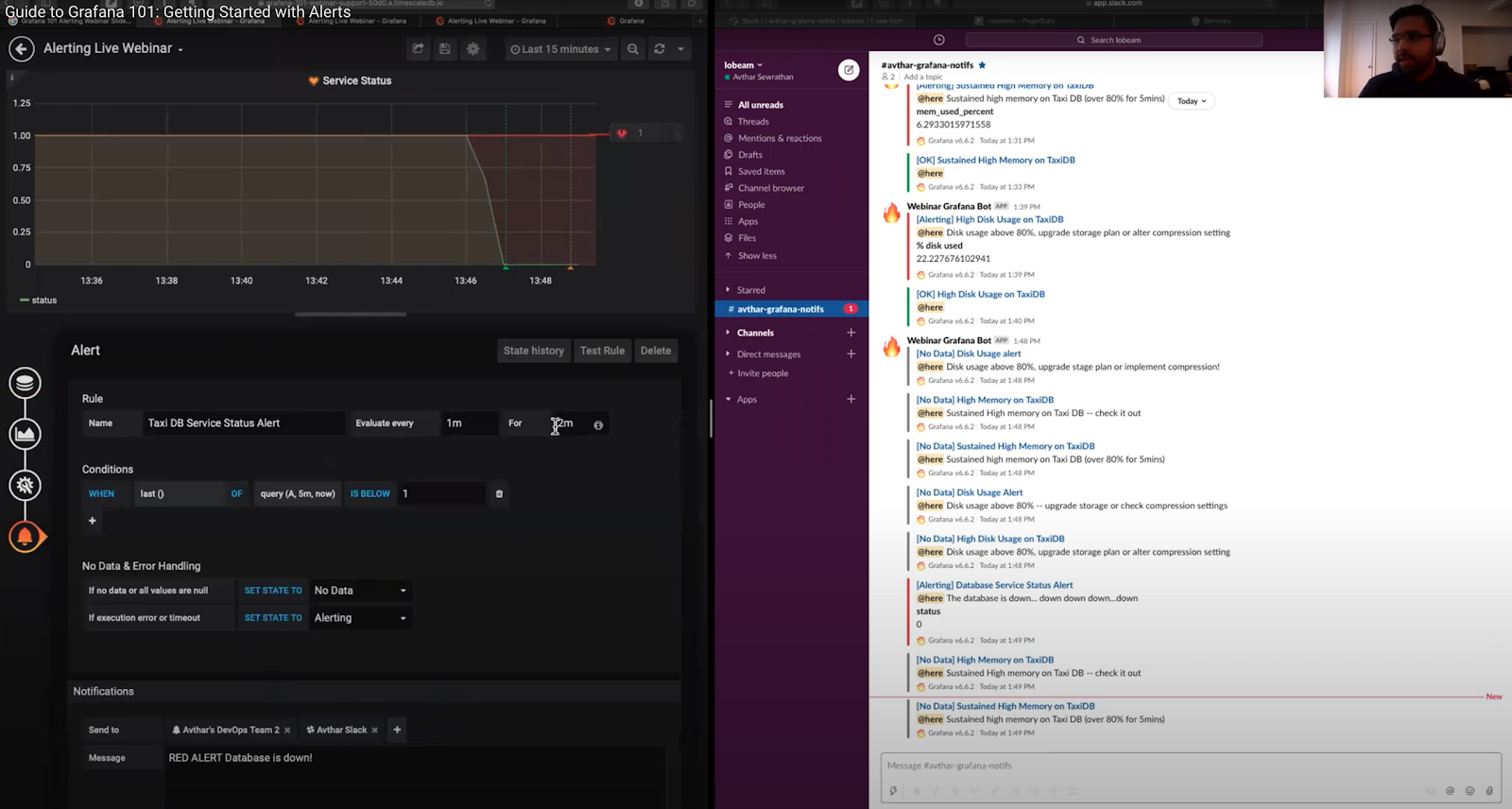 Grafana dashboard side by side with Slack channel showing NODATA alert