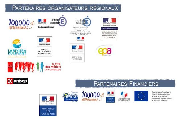 reseaux partenaires financiers