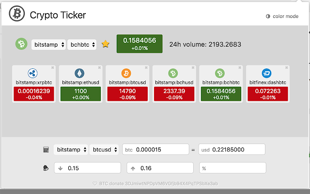 Bitcoin Altcoin Ticker Chrome Web Store