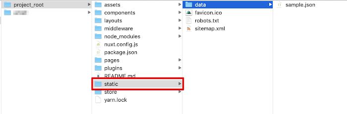 staticディレクトリに静的ファイルを置くイメージ