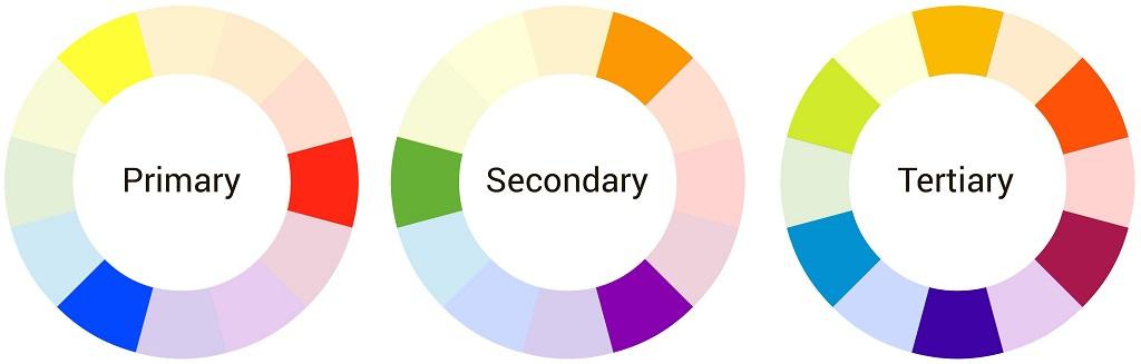 ترکیببندی رنگها4