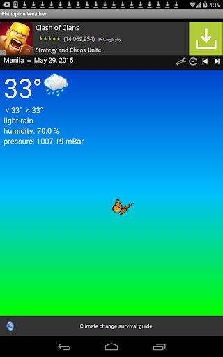 Philippine Weather