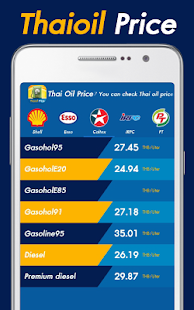 Thailand Oil Price Today - náhled