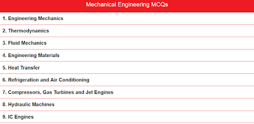 Mechanical Engineering MCQs - Apps on Google Play