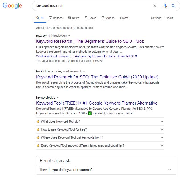 Keyword research serp
