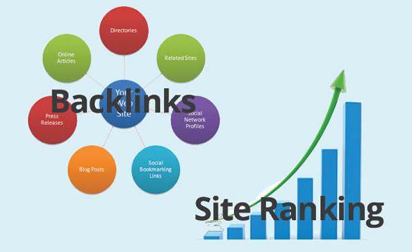 Những mặt hạn chế của công cụ SEO backlink tự động