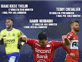 Harbaoui scoort twee keer zo snel als beste Anderlecht-spits, dit zijn de 15 meest doeltreffende spitsen uit Jupiler Pro League