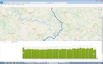 Photo: Esta é a marcação do trajeto, no gráfico verde está o tempo de cada km.