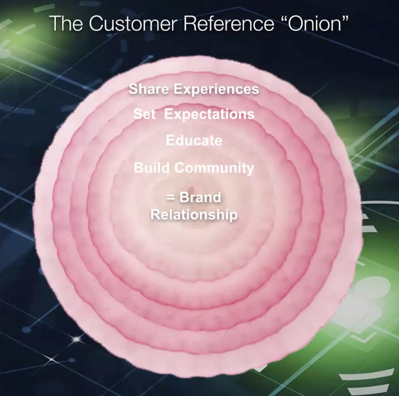 "The Customer Reference ""Onion"""