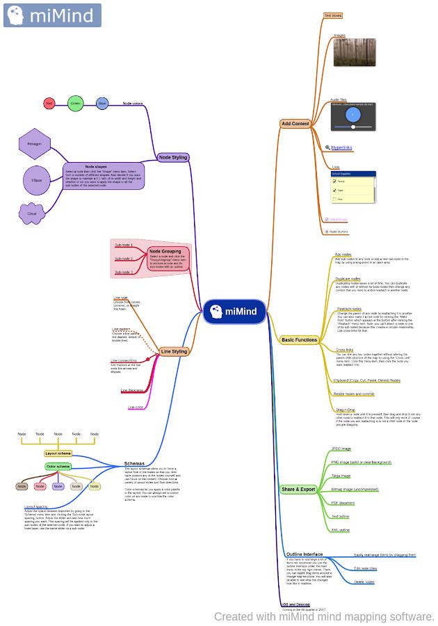 mimind easy mind mapping screenshot - Mind Map Generator Online