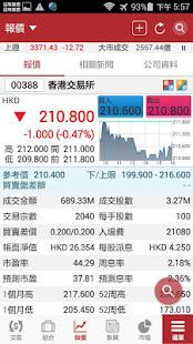 Centaline Securities Limited (ETNET) - náhled
