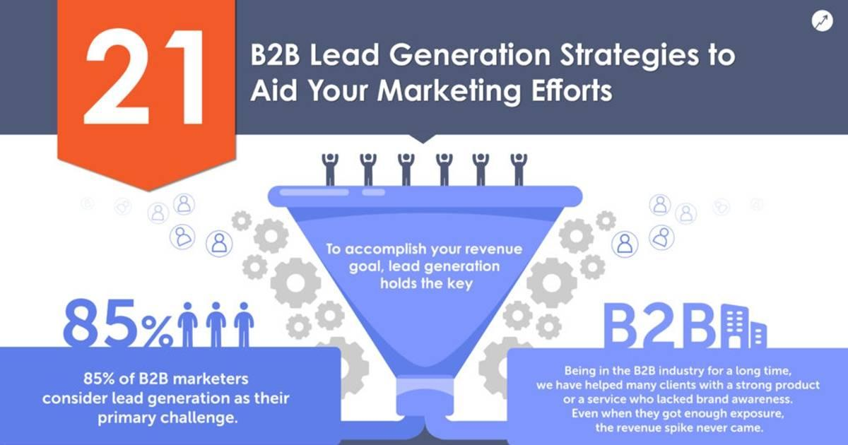 21 B2B Lead Gen Strategies for Marketers   Infographic