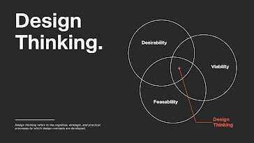 Design Thinking Venn - Presentation Template