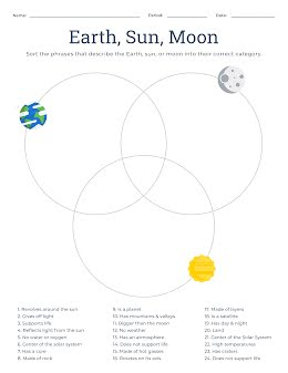 Celestial Venn - Venn Diagram item