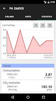 Screenshot of Spritmonitor.de